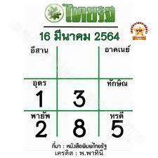 หวยไทยรัฐ 16/3/64 ให้แนวทางเลขเด่นหวยรัฐบาลแม่นๆ งวดนี้ - เลขเด็ดออนไลน์