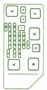 toyota fuse box diagram fuse box toyota 1995 camry diagram fuse box toyota 1995 camry diagram