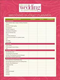 What Is The Indian Wedding Planning Checklist Quora