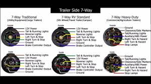 7 wire trailer wiring diagram lovely magnificent pollak pin new pollak trailer wiring diagram at Pollak Wiring Diagram