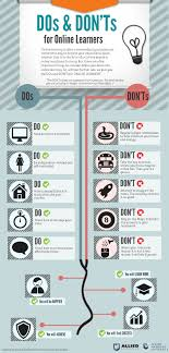 What Online Learnes Should And Shouldn T Do Infographic E