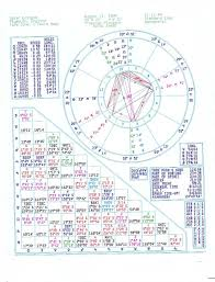 Solar Eclipse Natal Chart The Solar Eclipse Of 1999