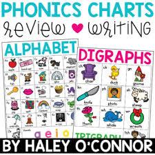 Alphabet And Phonics Charts