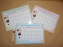 Mealtime Reward Chart Childrens Personalised Reward Chart Laminated Chart Ebay