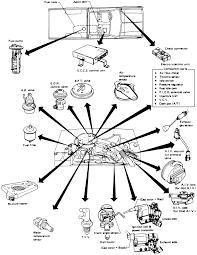 Wiring diagrams page 687 s13 sr20 ecu pinout 91 s10