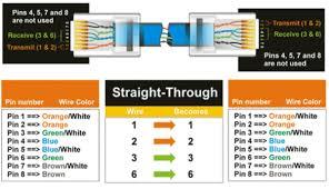 cat5 wiring diagram uk on cat5 images free download images wiring Cat5 Home Network Wiring Diagram cat5 wiring diagram uk on cat 5 crossover cable diagram cat 5 wiring diagram for home phone networking wiring diagram cat5 home network wiring diagram