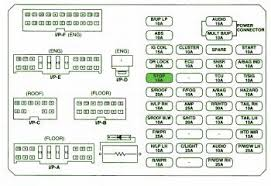 car wiring diagram automobiles wiring system and diagram for 2007 kia rio brake light fuse box diagram