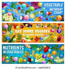 Vegetables Chart Vegetables And Organic Veggies Healthy Food