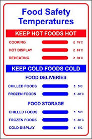 Printable Food Temperature Chart Food Safety Temperatures Sign Self Adhesive Vinyl 200mm X 300mm