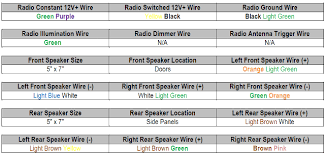 1997 nissan quest car stereo wiring diagram radiobuzz48 com