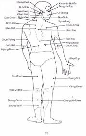 Pressure Point Chart Martial Arts 32 Prototypal Tai Chi Pressure Points Chart