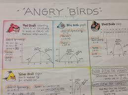 angry birds quadratic functions project face the math