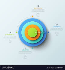 Circular Chart With Four Round Elements Placed One