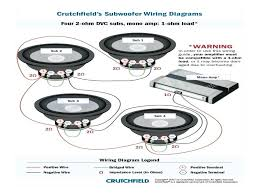 car wiring diagrams explained draw online for lights quad voice coil full size of car wiring diagrams explained pdf for lights and receptacles diagram symbols uk subs