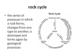 chapter rocks mineral mixtures ppt video online  4 rock cycle the series