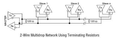 what pins are needed for 2 and 4 wire transmission rs 485 since the rs 485 protocol requires communication to flow in one direction at a time 2 wire half duplex mode results in non simultaneous bi directional
