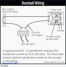 hampton bay doorbell wiring diagram new deltagenerali me hampton bay doorbell wiring diagram new
