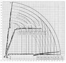 Crane Lifting Diagram Wiring Diagrams