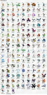 Shelgon Evolution Chart Circumstantial Pokemon Type Chart Emerald Pokemon Emerald
