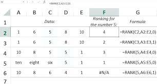Rank Functions Excel Ranking Formula In Excel Percentile Inc Rank Formula In Excel 2007