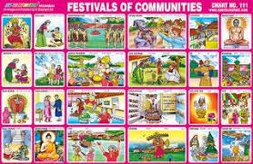Photo Chart Of Indian Festivals Festivals Of Communities Chart Indian Festivals Diwali