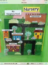 My Neighbourhood Theme Board Toddler Art Projects