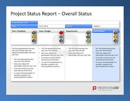 Project Management Report Templates Weekly Project Status Report Template Powerpoint Magdalene