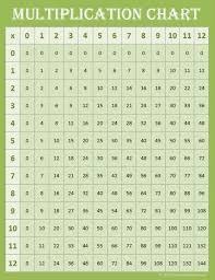 Printable Multiplication Chart To 12 Multiplication Chart 0 12 Worksheet Fun And Printable