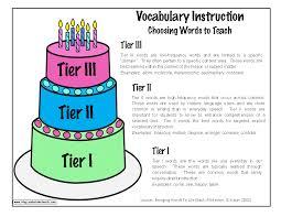 mt t bies make take teach vocabulary cake