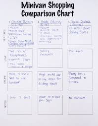 Minivan Shopping Made Easy With Free Printable And