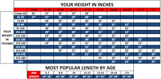 Baseball Bat Chart What Size Bat Do I Need Baseball Bat Sizing Chart