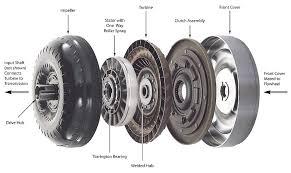 Diagnosing Torque Converter Problems: Procedures for all Vehicles