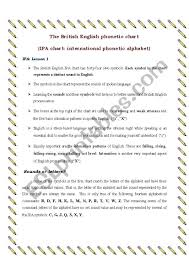 To help both language students and those who simply wish to learn a foreign language, linguists have developed the api, the international phonetic alphabet. The British English Phonetic Chart Ipa Esl Worksheet By Ruxanddra20