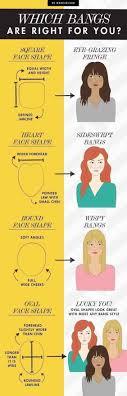 Die Besten 25 Runde Gesichtsformen Ideen Auf Pinterest Gesicht