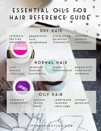 the best essential oils for hair and