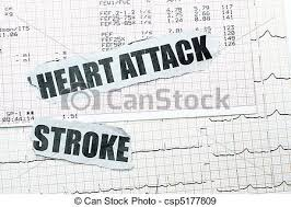 Stroke Charts Calligraphy Heart Attack And Stroke