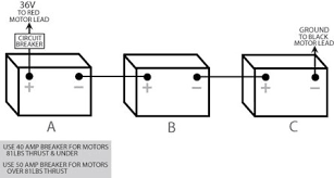 12v motor wiring diagram wiring diagrams best bgftrst marine battery wiring 101 cabela s 38v wiring diagram 12v motor wiring diagram