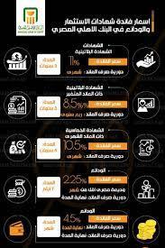 أسعار الفائدة على شهادات البنك الأهلي المصري البلاتينية 2021 || كيفية شراء  شهادات البنك الأهلي الكترونياً من الموقع الرسمي - كورة في العارضة