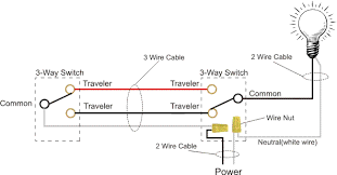 how to wire a 3 way switch or dimmer howtowireahouse com wiring diagram for three way light switch with dimmer how to wire a 3 way light switch?