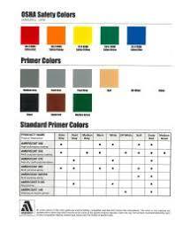 Amercoat Color Chart Amercoat 450h Color Chart