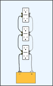 wiring outlets in series diagram wire outlets in series or Wiring A Receptacle Outlet simple home electrical wiring diagrams sodzee com wiring outlets in series diagram triple outlet diagram wiring wiring a quad receptacle outlet