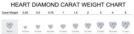 Diamond Carat Weight Unique Engagement Rings For Women By