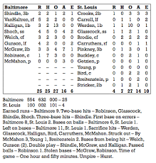 seven hits in seven tries for wilbert robinson  but on that one day in baltimore wilbert robinson made baseball history