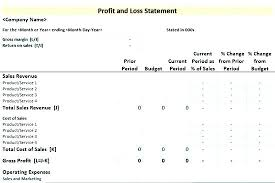 P And L Statement Template Custom Format Of Profit And Loss Account Balance Sheet Www In Tally