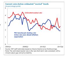 Brian V Mullaney Global Macroviews China Slowdown Just