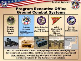 Combat Systems Where We Are Where Were Going Ppt Video