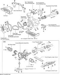 Repair guides engine mechanical equipment driveshaft 8 view of the equipment driveshaft and related ponents leeyfo