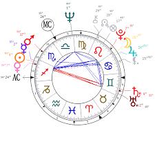 Jimi Hendrix Astrological Birth Chart The Tim Burness Blog