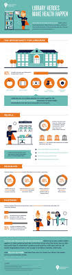 How To Make An Infographic In Word Libraries Matter 18 Fantastic Library Infographics And Charts