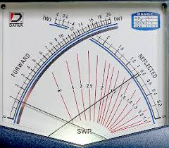 Swr Loss Chart Swr And Transmitters What Is Swr All About Making Sense